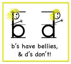 Kindergarten Faith - fun way to help kids remember the difference between a b and a d! kindergartenfaith.blogspot.com