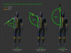 CG Breakdown is a resource site for animators. Check out our collection of articles on visual effect and animation - tools to help you reach a new level of polish in your animation. Character Rigging, 3d Model Character, Cyberpunk Character, Character Modeling, Character Design, Animation Character, Learn Animation, Animation Tools, Animation Reference