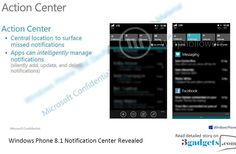 Windows Phone 8.1 Notification Center Revealed;Leaked screenshots reveal the new ActionCenter from Microsoft.... Read more: https://www.3gadgets.com/blog.php?art_id=173