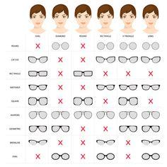 Glasses For Oval Faces, Glasses For Face Shape, Glasses Heart Shaped Face, Diamond Face Shape Glasses, Types Of Glasses Frames, Eyeglasses For Women Round Face, Hair For Face Shape, Makeup For Oval Face Shape, Frames For Round Faces