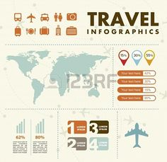#Travel #Infographics #Template. -- Nice infographic for travel. Maybe of interest in a magazine