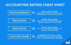 Learn about the accounting ratios and formulas that you should be familiar with as a day trader.