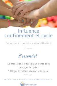 Influence du confinement sur le cycle - Symptothermie.pro Stress, Negative Pregnancy Test, Family Planning, Life Goals, Psychological Stress