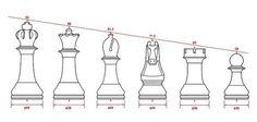 Official FIDE Chess Set - Chess.com