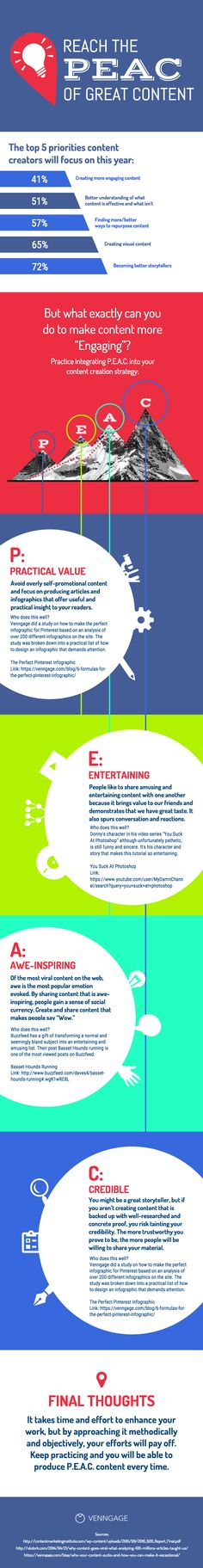 4 Ways to Make Your Content More Tempting (infographic)