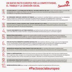 #PactoSocialEuropeo #Infografía @PSOE Un nuevo Pacto europeo  por la competitividad,  el trabajo y la cohesión  social