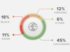 Dribbble - Infographic by Tanveer Junayed 