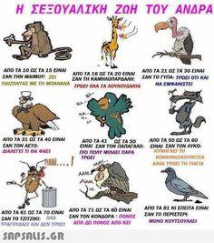 αστειες εικονες με ατακες Funny Greek Quotes, Funny Qoutes, Funny Memes, Hilarious, Humour Intelligent, Spanish Jokes, Humor Grafico, Sign Quotes, Just For Laughs