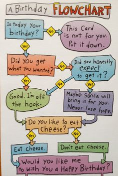 Birthday funny card