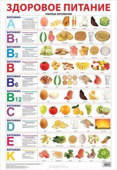 Здоровое питание. Плакат.   Купить школьный учебник в книжном интернет-магазине OZON.ru   978-5-699-72729-2