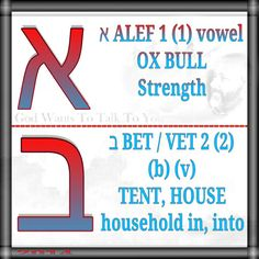 א ALEF 1 (1) vowel OX BULL Strength  ב BET / VET 2 (2) (b) (v) TENT, HOUSE household in, into