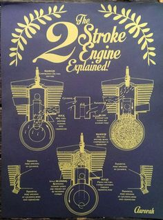 Two Stroke Engine Explained by Aurorah on Etsy