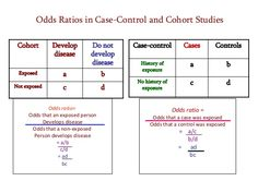odds ratio and risk ratio and cohort study and case study Cross Sectional Study, Cohort Study, Case Study, Google, Image