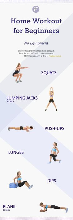 At home workout with bodyweight for women. #homeworkout #Fitwirr