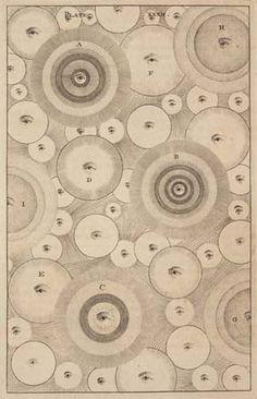 Thomas Wright alternative view of the Milky Way galaxy, 1750.