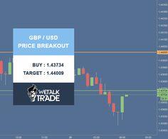 #GBP/USD Price Breakout. Buy :1.43734 Target : 1.44009 #Wetalktrade #Forex #Trading #ForexSignals
