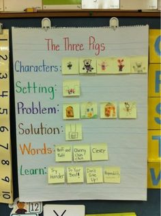 Kids draw the parts of the story on it on sticky notes and place them on the retell/comprehension chart. Three little pigs