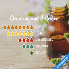 """Cedarwood necessary oil has actually been used for hundreds of years since it is a terrific diuretic. If you require to clean your system out, consuming cedarwood oil can make you """"go"""". Essential Oils For Anxiety, Doterra Essential Oils, Tangerine Essential Oil, Diffuser Recipes, Essential Oil Diffuser Blends, New Energy, Fragrance, Young Living, Aromatherapy"""