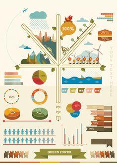 Ecology infographic by ~DarkStaLkeRR on deviantART