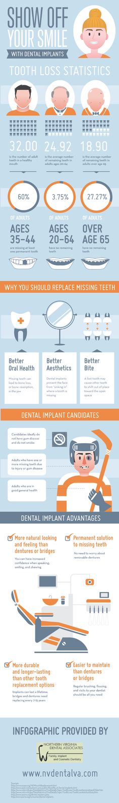 Show Off Your Smile With Dental Implants #Infographics