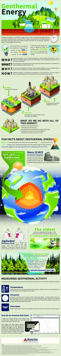 Facts and Information about Geothermal Energy Infographic - natural home - Energy Saving Tips, Save Energy, Renewable Energy, Solar Energy, Geothermal Energy, Earth And Space Science, Energy Resources, Energy Projects, Sustainable Energy