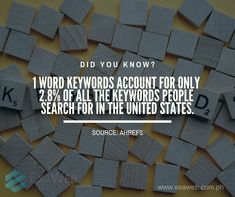 Did You Know? keywords account for only of all the keywords people search for in the United States. Service Quotes, Seo Company, Seo Services, Trivia, Did You Know, Philippines, Accounting, Tuesday, United States