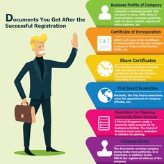 Documents Issued After the Successful Registration #Singapore #Incorporation #Document