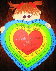 Text Connections Anchor Chart. Have students create their own hearts for each level of text connections (text-to-self and beyond). Use the same book for several days, making a new connection each day.