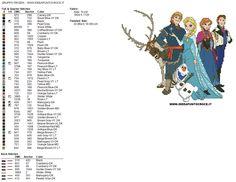 Frozen characters 3 of 3