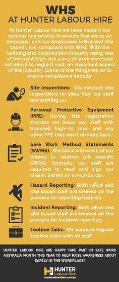 WHS At Hunter Labour Hire - National Safe Work Month Australia
