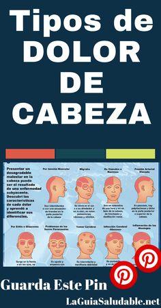 ¿Como reconocer cuando un dolor de cabeza te puede matar? Hay dolores de cabeza que no son peligrosos y por lo general se desencadenan por la tensión, el estrés o los senos para-nasales, pero existen otros dolores de cabeza a los cuales debes ponerle mucha atención si padeces algunos de estos síntomas. #DolorDeCabeza #Salud #remedios #LaGuiaSaludable