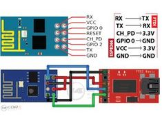 Build you own ESP8266 Web Server | 14Core.com