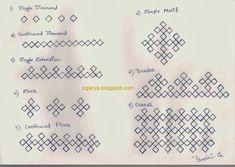 Art & Needlework: Kutch Basic Design