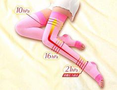 Slimwalk Overnight Slimming Socks