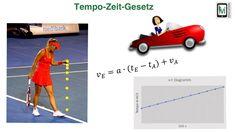 Tempo-Zeit-Gesetz