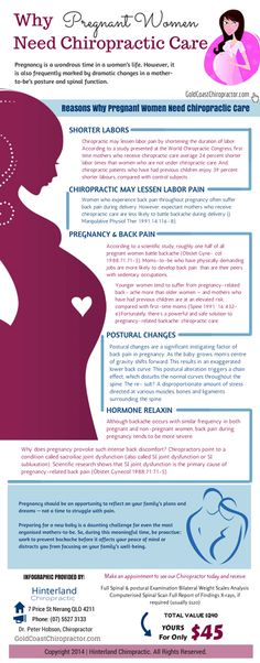 Why Pregnant Women Need Chiropractic Care Visit us on http://goldcoastchiropractor.com/