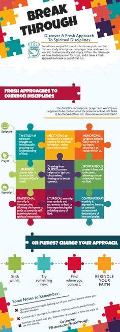 Spiritual Disciplines infographic