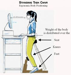 Standing Task Chair Places You Halfway Between Standing And Sitting