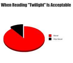 why twilight sucks - Google Search