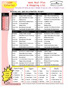 Eat 1100 Calories a Day to Lose Weight, Free menu Printable