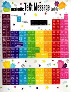 I'm totally on to ya, kid!  Periodic table of text language for parents