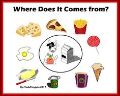 What is made from trees, from milk and from fruits? Circle the correct pictures.