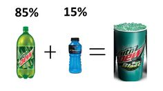 To the people stealing Baja Blast... Its just Mt Dew + Blue Powerade. You can call the heist off now. - Imgur
