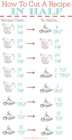 How To Cut A Recipe In Half - Free Printable Kitchen Conversion Chart - mom4real.com