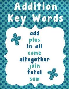 Addition and Subtraction Key Words Poster/Anchor Chart Addition Key Words Poster/ Anchor Chart Addition Anchor Charts, Addition Words, Math Anchor Charts, Elementary Teacher, Elementary Schools, First Year Teaching, Teaching Ideas, Third Grade Math, Grade 2