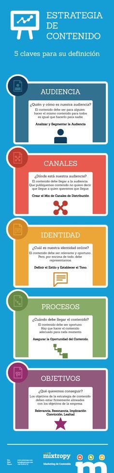 Blog personal de Alfredo Vela , en él encontrarás información sobre Social Media, Marketing, Formación y TICs, sobre todo en formato de infografía.
