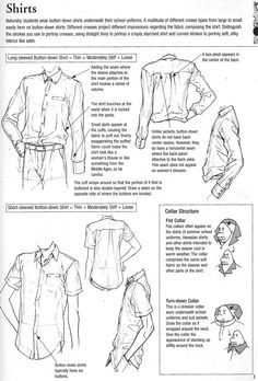 Drawing advice for long dress shirts & short-sleeved polos