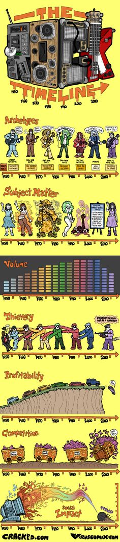 Rock Timeline: From Classic Rock to Modern Crap [COMIC] | Cracked.com  Pay attention to this