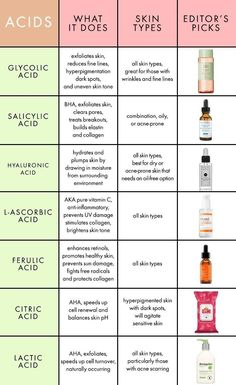 Natural Skin Care Ritual: the 13 Best Ingredients – Dr. Axe Natural Skin Care Ritual: the 13 Best Ingredients – Dr. Axe,Stuff i like Your Complete Guide to Common Skin Care Acids Related. Beauty Care, Beauty Skin, Diy Beauty, Homemade Beauty, Beauty Makeup, Beauty Tips For Skin, Healthy Beauty, Clean Beauty, Beauty Ideas