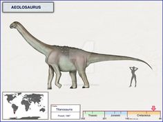 Aeolosaurus by cisiopurple